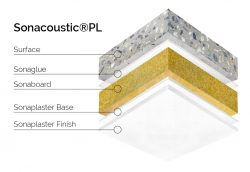 Sonacoustic is the seamless sound absorbing finish for a superior acoustic  climate! : Sonacoustic